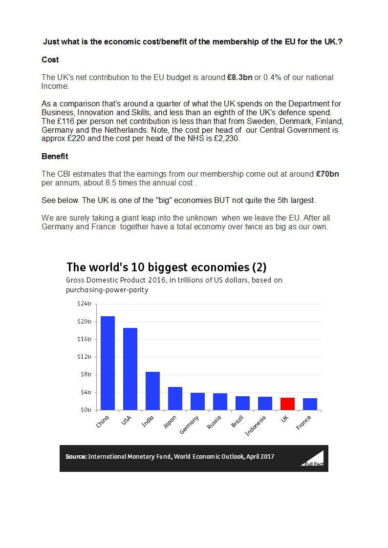 benefits of eu membership essay One common concern about membership of the eu is the notion that poorer members have more to gain than richer ones this column focuses on the countries that joined the eu in 1973 (denmark, uk and ireland) and in 1995 (austria, finland and sweden.